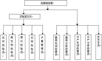 漳州市vwin博彩食品工业有限公司2016年质量信用报告