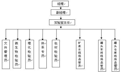 福建vwin博彩-VWIN真人|下载首页股份有限公司2016年质量信用报告